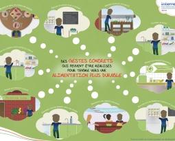 AD-In : des gestes concrets pour une alimentation plus durable