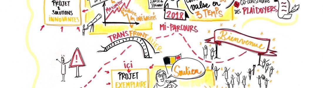 AD-IN : Le projet «Alimentation Durable Inclusive» à mi-parcours