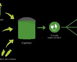 Espace Environnement animateur d'une réunion publique d'information pour la station de biométhanisation de Leuze